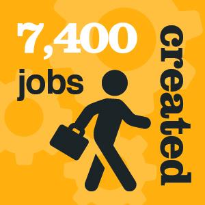 7400 jobs created