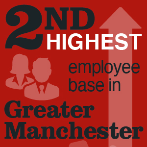 Second Highest Employee base in Greater Manchester