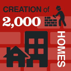 Creation of 2000 homes